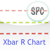 XbarRChart sample