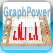 GraphPower
