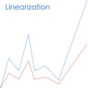 Linearization rslogix simulator