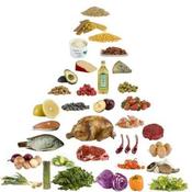 Ketogenic Diet - Ultimate Diet Guide longevity diet