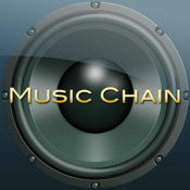 Music Chain value chain