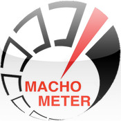 Macho Meter