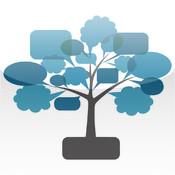 BlogPad Pro