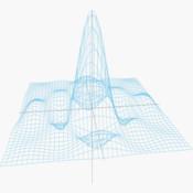 Math 3D Graph