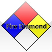 Fire Diamond noise from propane tank