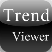 Trend Viewer thumbnail images