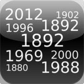 NUFC Timeline timeline