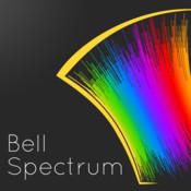 Bell Spectrum