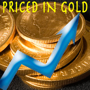Priced in Gold proshow gold 4 0