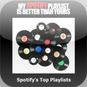 Spotify`s Best