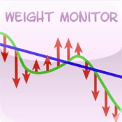 Weight Monitor weight