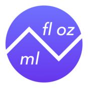 Fluid Ounces To Milliliters – Liquid Volume Converter (fl oz to ml)