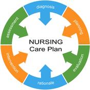 Nursing Care Plan Tables NANDA