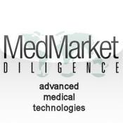 Advanced Medtech