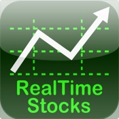 Real-Time Stocks real time