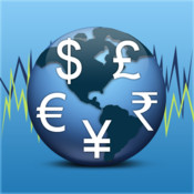 ForexCorrelator currency conversion table