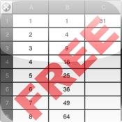 Free Spreadsheet advantages of spreadsheet