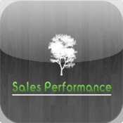 Sales Performance history of performance art