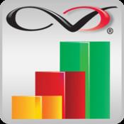 CommVault Monitor