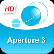 Aperture 3 - Tutorom
