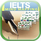 IELTS Mind Mapping mapping