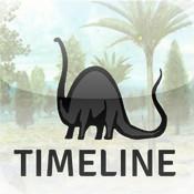 Timeline Dinosaurs timeline