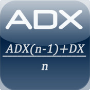 ADX Calculator Free