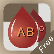Blood Type Forecast