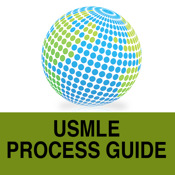 USMLE Process Guide preparation process