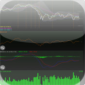 Stock Chart for iPad nasdaq stock quotes