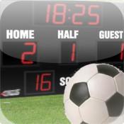 European Scoreboard