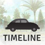 Timeline Automobile timeline