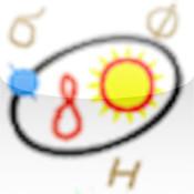 SunPathTime plot against