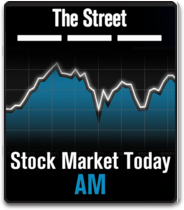 Stock Market Today 6AM