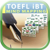 TOEFL iBT Mind Mapping mapping