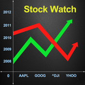 Stock Watch for iPhone