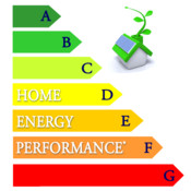 Home Energy Performance US performance