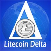 Litecoin Delta