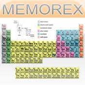 Memorex Periodic Table