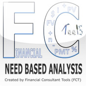 FCT - Need Based Analysis lime based plaster