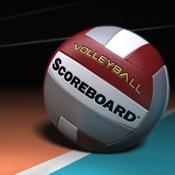 A Volleyball Scoreboard