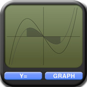 RK-83: Scientific Graphing Calculator use a graphing calculator