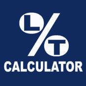 Loan `N` Tax Calculator - India