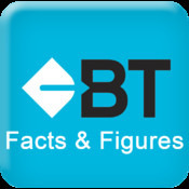 BT Facts and Figures