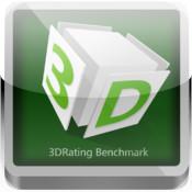 AnTuTu 3DRating Benchmark history of performance art