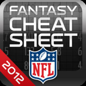 NFL Fantasy Cheat Sheet 2012 for iPad