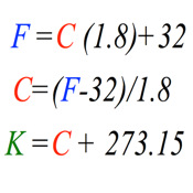 History; 2 Usage conventions. 2.1 Use in conjunction with Celsius; 3 ...