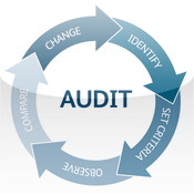 Clinical Audit For Doctors