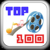 Top100MVs - View the most popular music videos in iTunes Store itunes store account