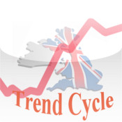 Trend Cycle Trading System for UK